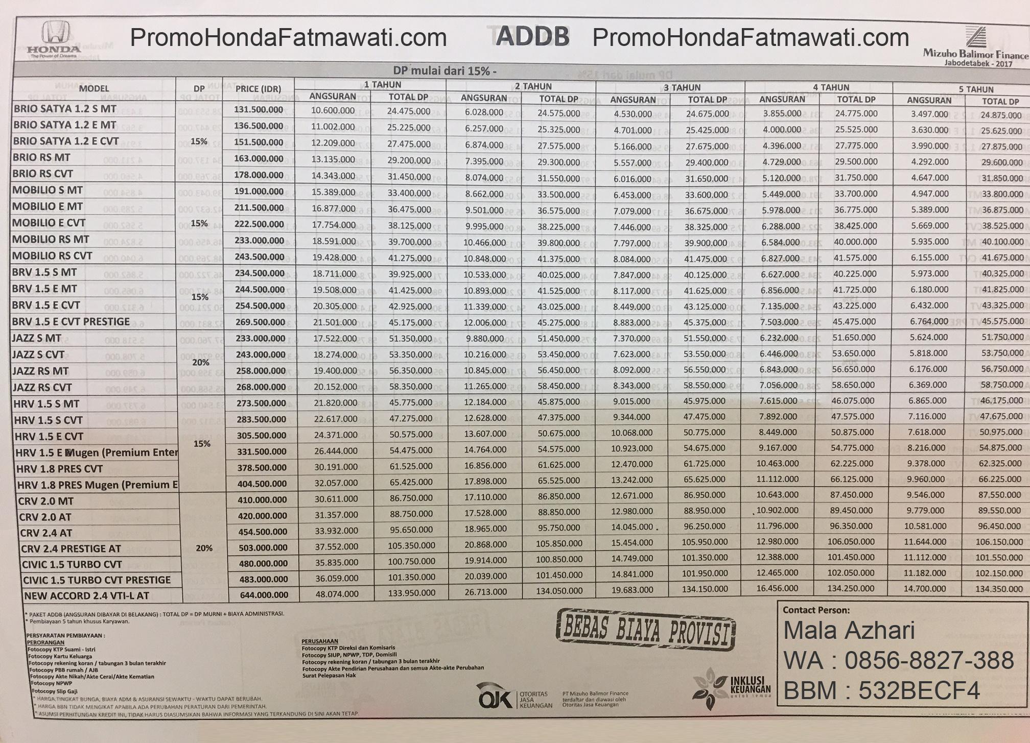 paket kredit honda terbaru